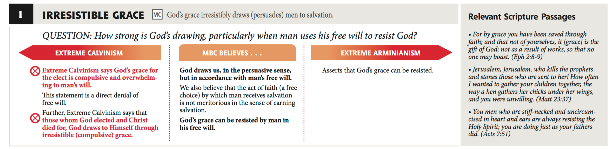 https://web.archive.org/web/20140703022230/http://www.mcleanbible.org/uploads/mbc_calvinism_position_2012_overview.pdf